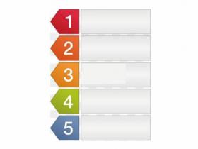 WordPress文章ID重新排序的实现方法