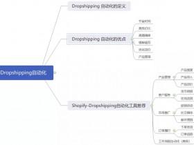 做Shopify的,如何十倍提高工作效率?